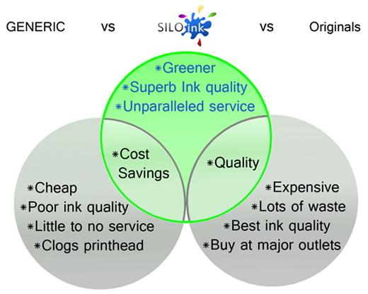 silo-ink-generic-vs-silo-ink-vs-originals.jpg